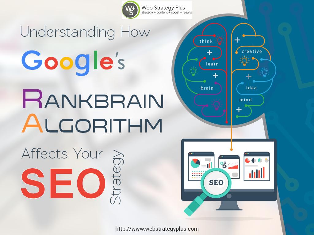 Google's RankBrain Algorithm Affects Your SEO Strategy