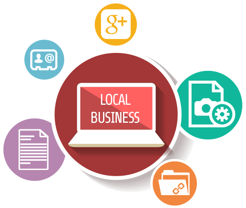 Local Business SEO Techniques