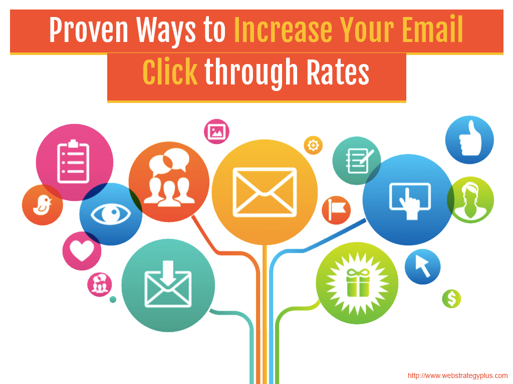 email click through rates