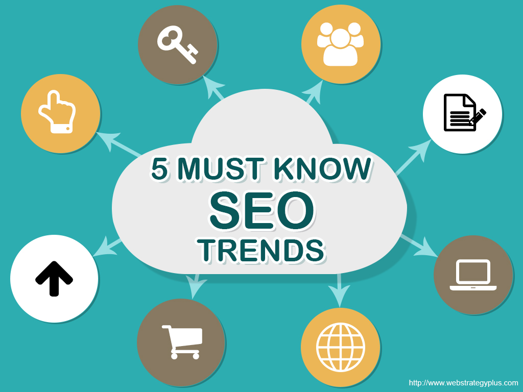 5 Must Know SEO Trends