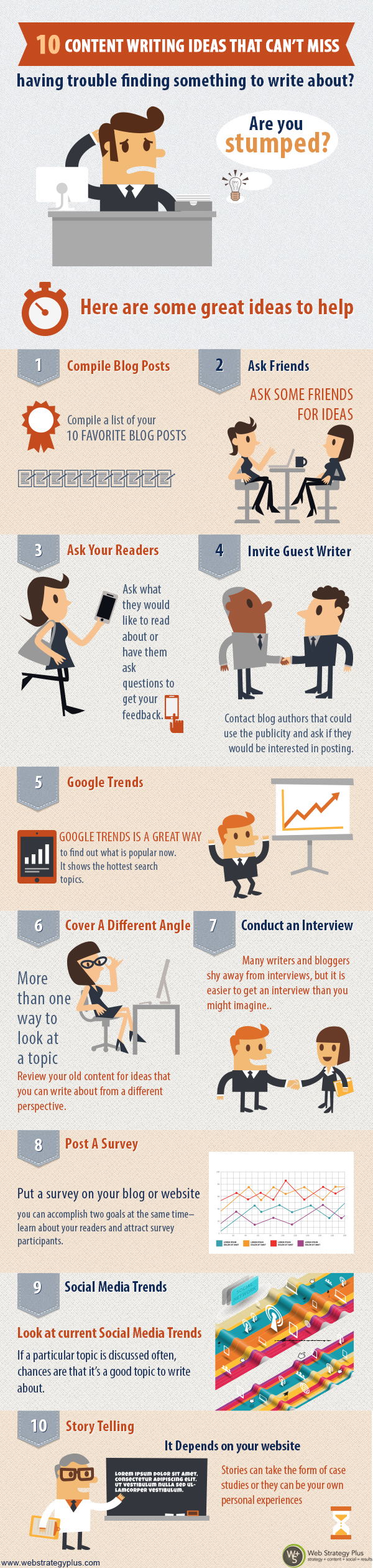 Infographic - 10 Content Writing Ideas That Can't Miss