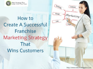 How to Create A Successful Franchise Marketing Strategy That Wins Customers