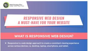 Why is Responsive Web Design a Must-Have? INFOGRAPHIC